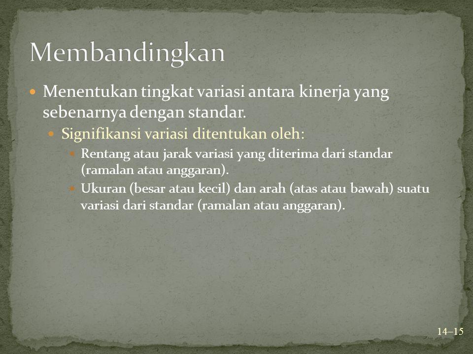 Membandingkan Menentukan tingkat variasi antara kinerja yang sebenarnya dengan standar. Signifikansi variasi ditentukan oleh: