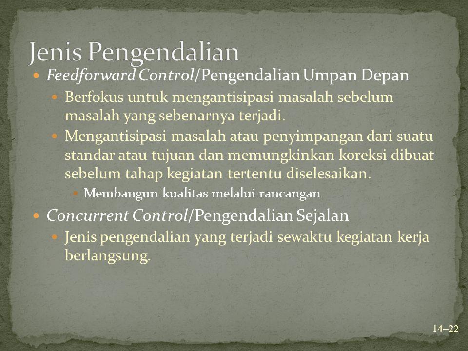 Jenis Pengendalian Feedforward Control/Pengendalian Umpan Depan