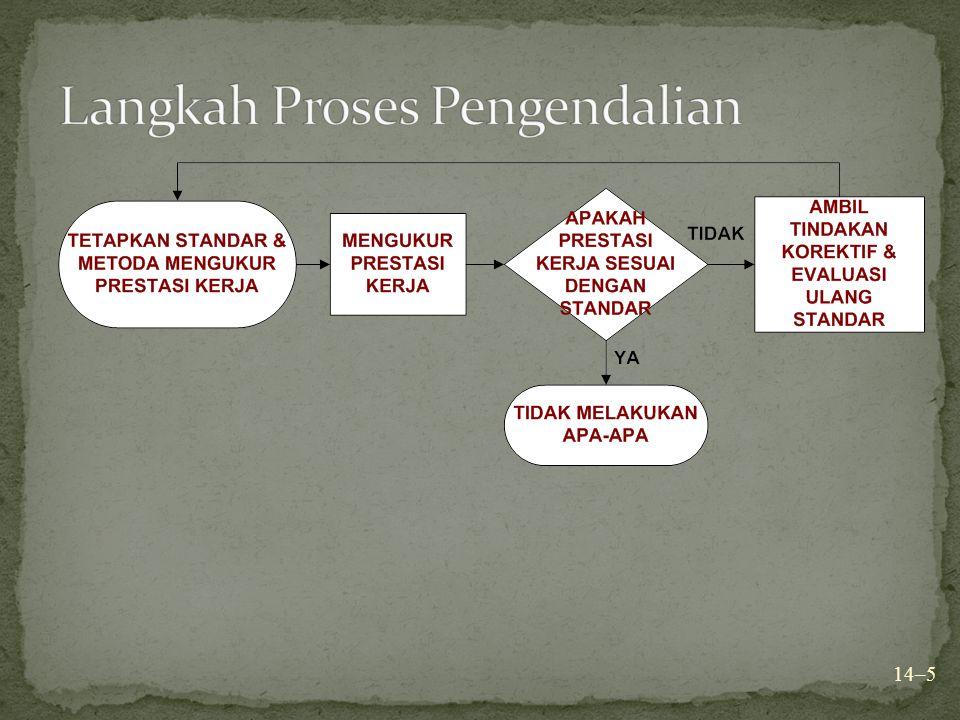 Langkah Proses Pengendalian