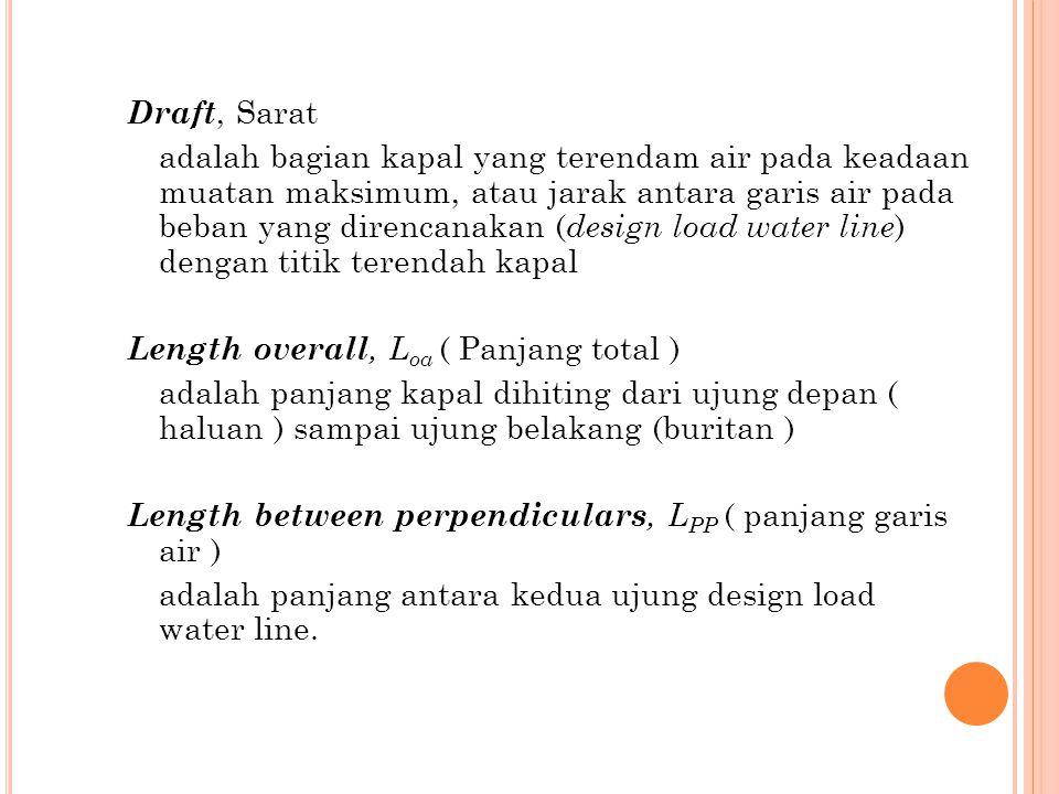 Draft, Sarat