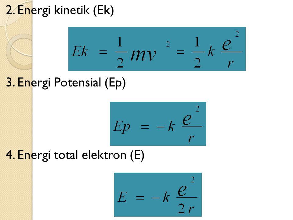 2. Energi kinetik (Ek) 3. Energi Potensial (Ep) 4