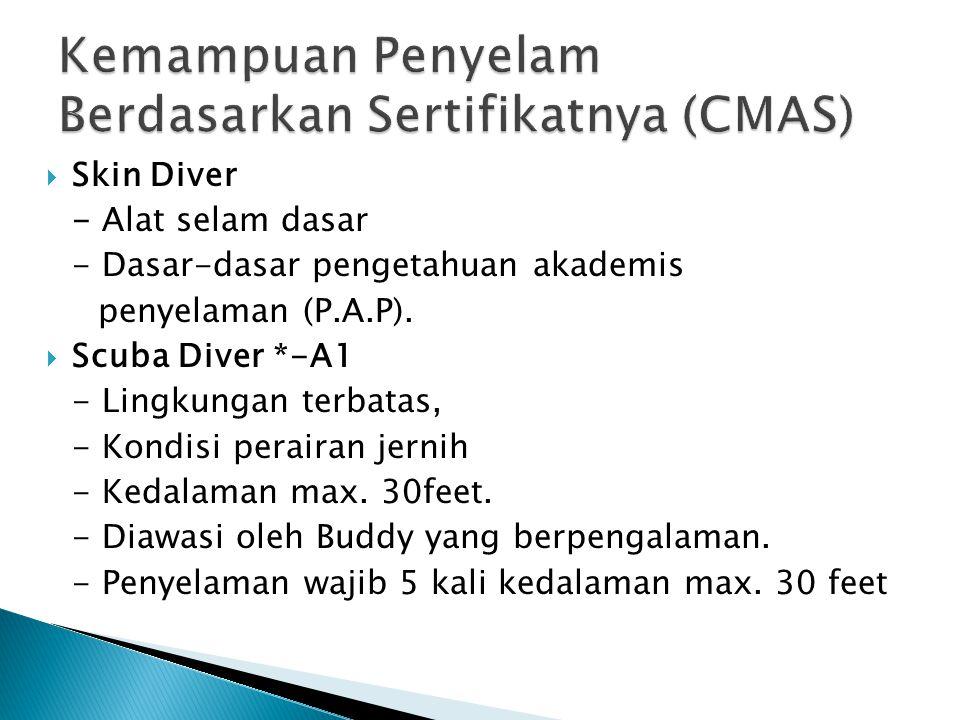 Kemampuan Penyelam Berdasarkan Sertifikatnya (CMAS)