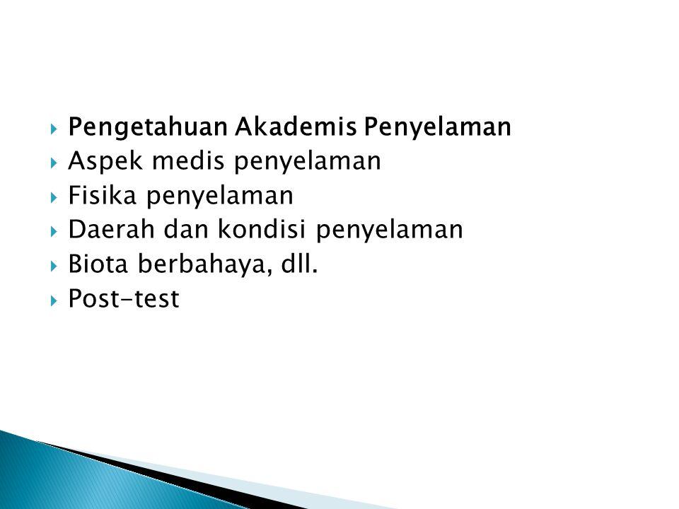 Pengetahuan Akademis Penyelaman