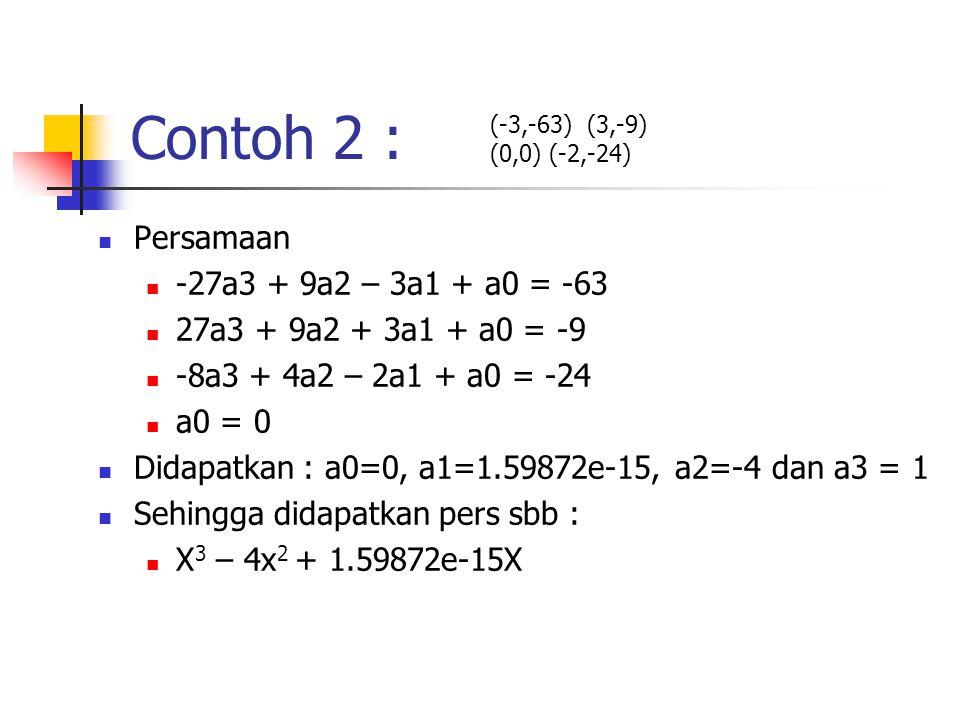 Contoh 2 : Persamaan -27a3 + 9a2 – 3a1 + a0 = -63