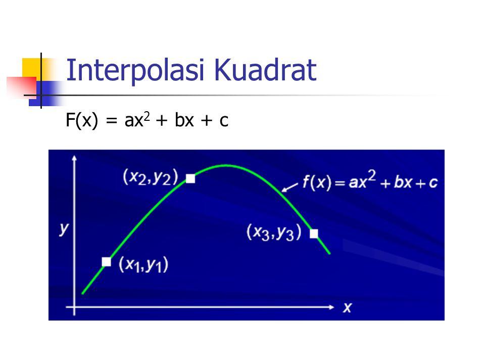 Interpolasi Kuadrat F(x) = ax2 + bx + c