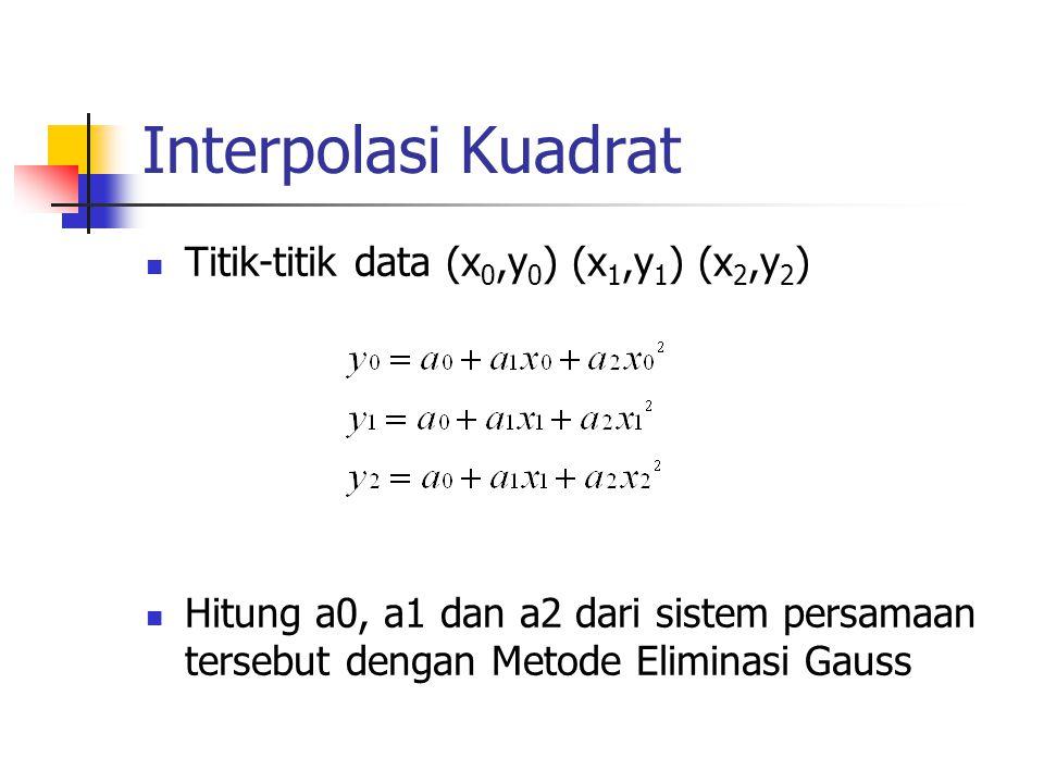 Interpolasi Kuadrat Titik-titik data (x0,y0) (x1,y1) (x2,y2)