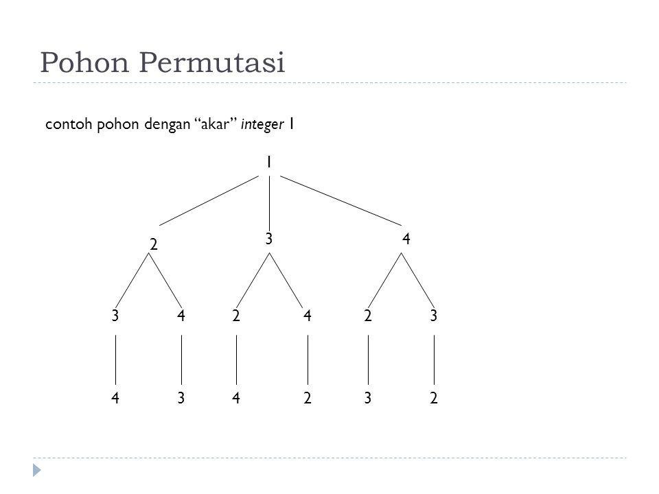 Pohon Permutasi contoh pohon dengan akar integer 1 1 3 4 2 3 4 2 4 2