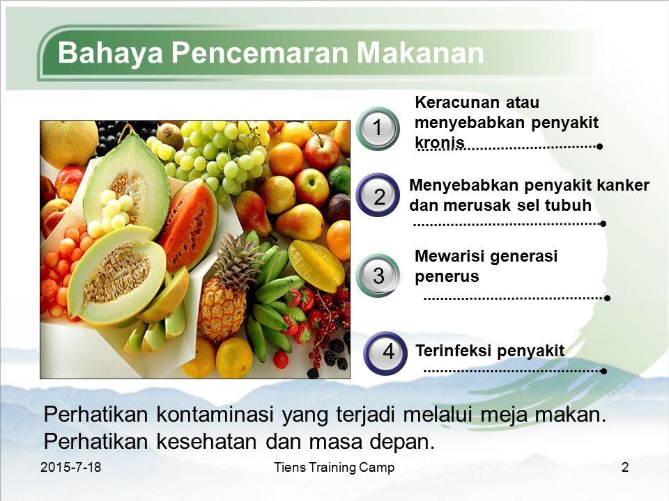 Bahaya Pencemaran Makanan