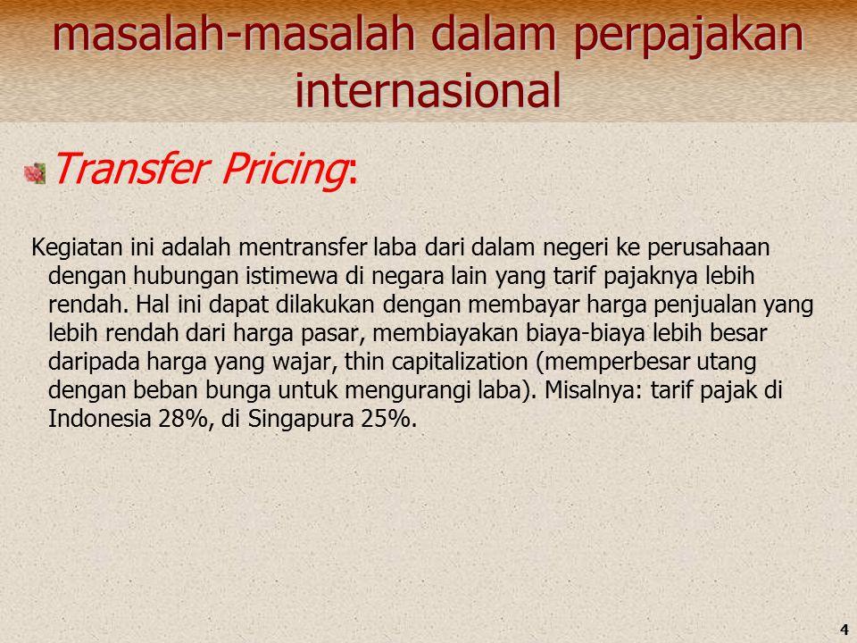 masalah-masalah dalam perpajakan internasional