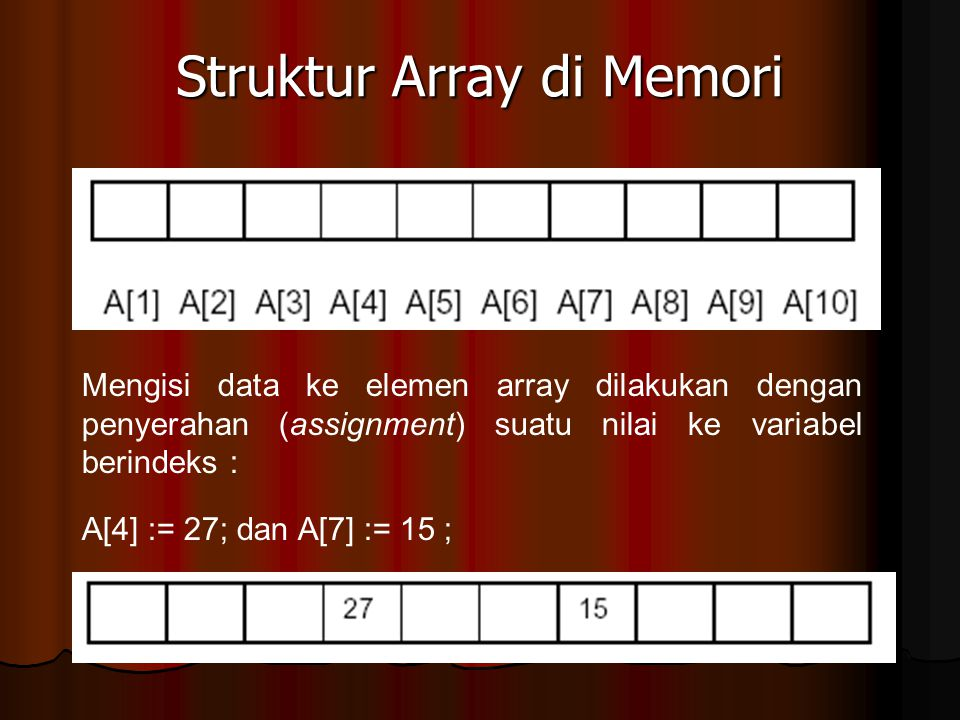 Struktur Array di Memori