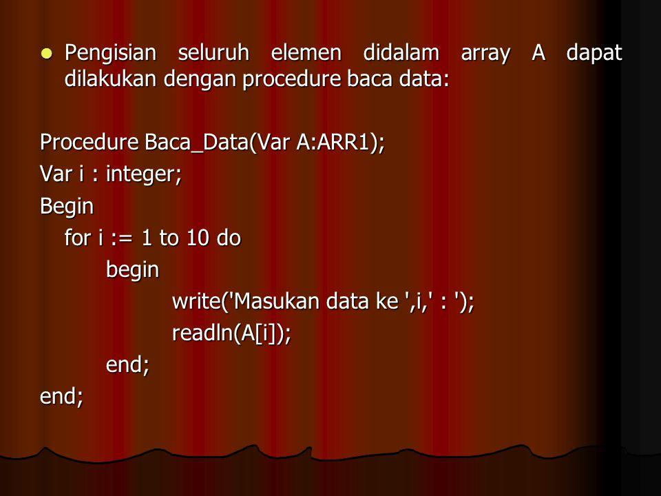 Pengisian seluruh elemen didalam array A dapat dilakukan dengan procedure baca data: