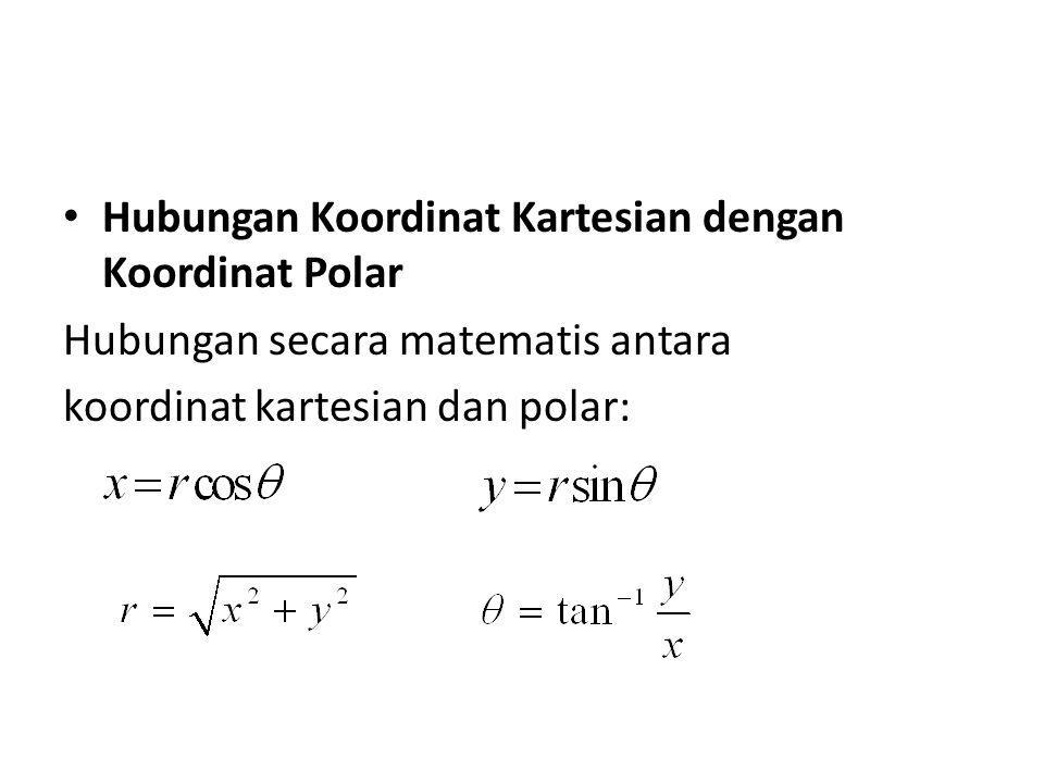 Hubungan Koordinat Kartesian dengan Koordinat Polar