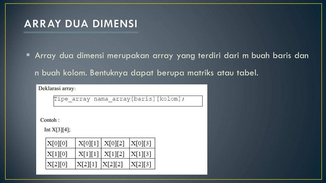 ARRAY DUA DIMENSI Array dua dimensi merupakan array yang terdiri dari m buah baris dan n buah kolom.