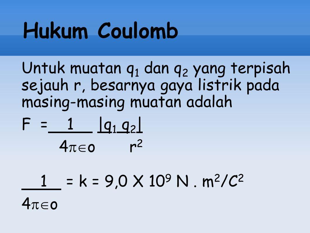 Hukum Coulomb Untuk muatan q1 dan q2 yang terpisah sejauh r, besarnya gaya listrik pada masing- masing muatan adalah.