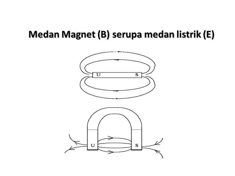 Medan Magnet (B) serupa medan listrik (E)