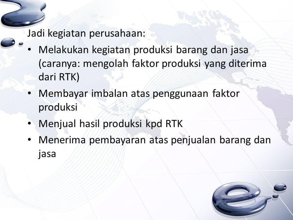 Jadi kegiatan perusahaan: