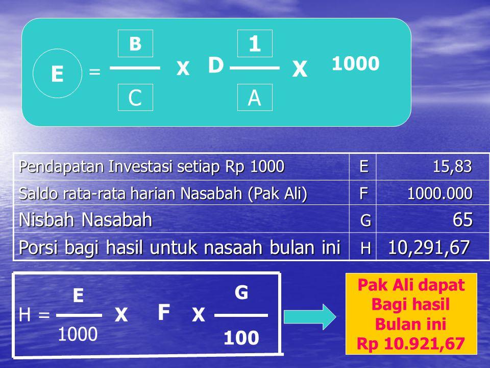 1 E D X C A F B 1000 X = Nisbah Nasabah G 65