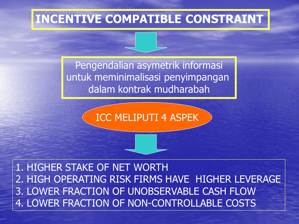 INCENTIVE COMPATIBLE CONSTRAINT