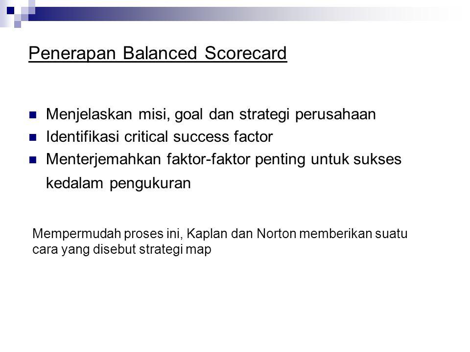 Penerapan Balanced Scorecard