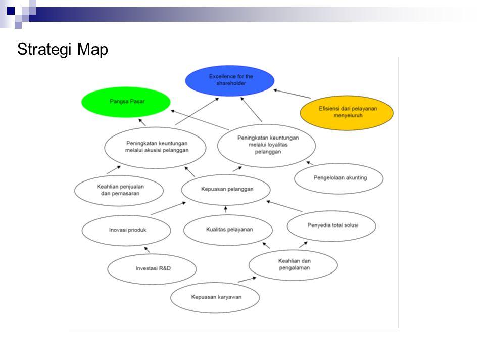 Strategi Map
