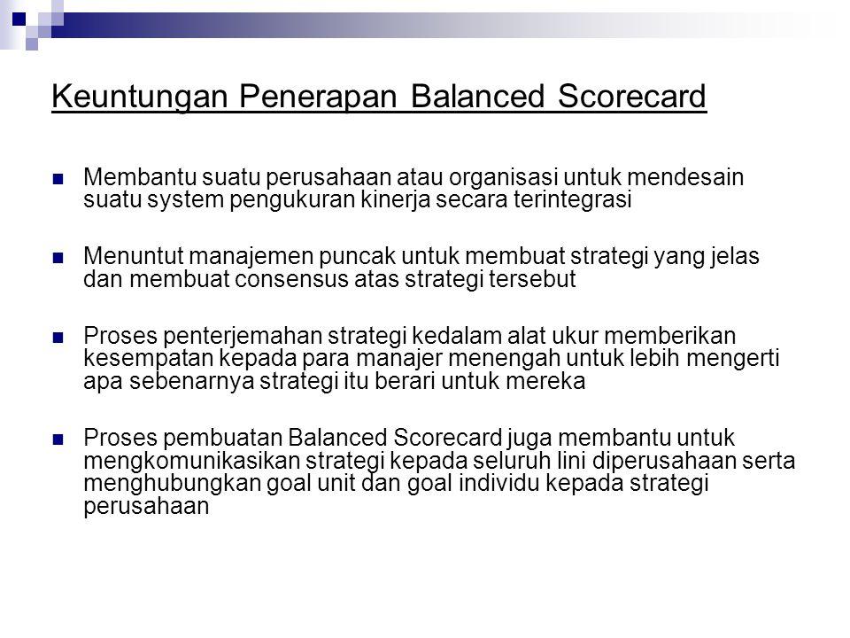 Keuntungan Penerapan Balanced Scorecard