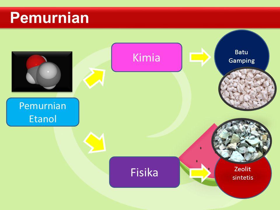 Pemurnian Batu Gamping Kimia Pemurnian Etanol Zeolit sintetis Fisika
