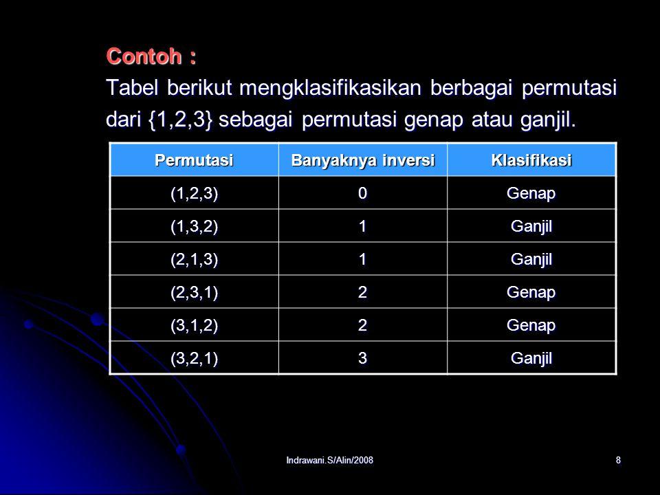 Tabel berikut mengklasifikasikan berbagai permutasi