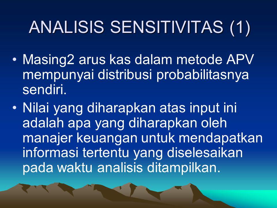 ANALISIS SENSITIVITAS (1)