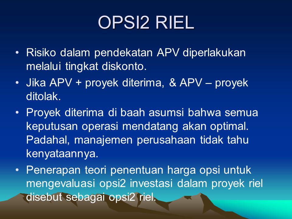 OPSI2 RIEL Risiko dalam pendekatan APV diperlakukan melalui tingkat diskonto. Jika APV + proyek diterima, & APV – proyek ditolak.