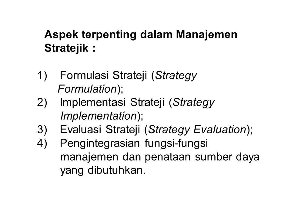 Aspek terpenting dalam Manajemen
