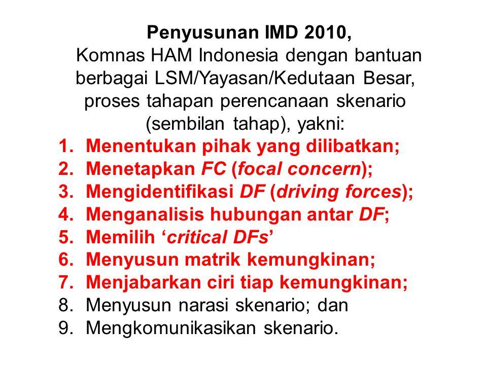 Penyusunan IMD 2010,