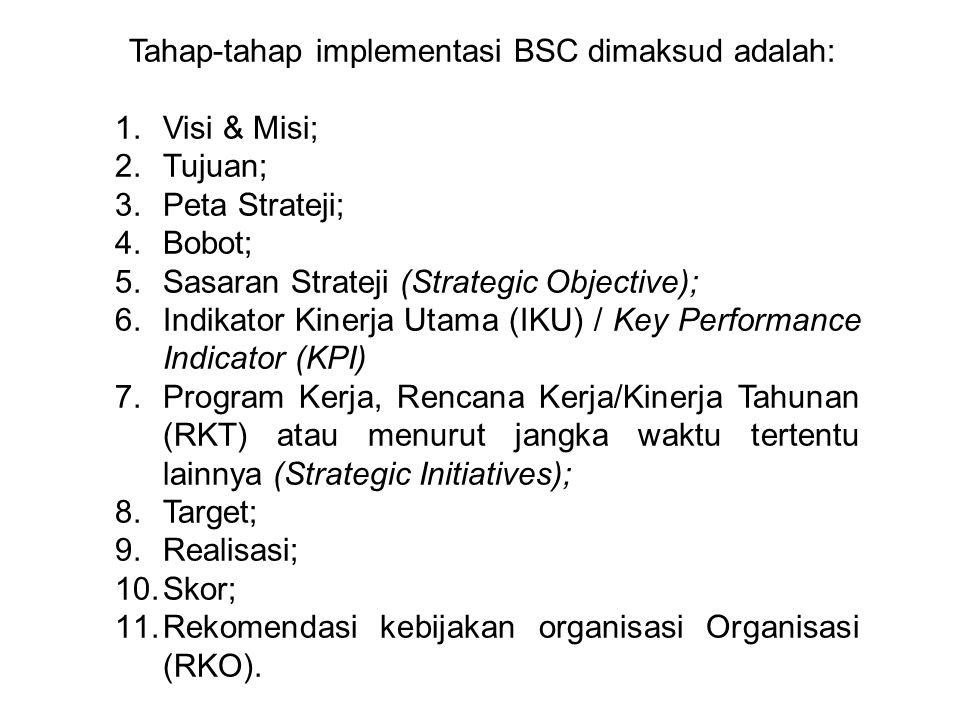 Tahap-tahap implementasi BSC dimaksud adalah:
