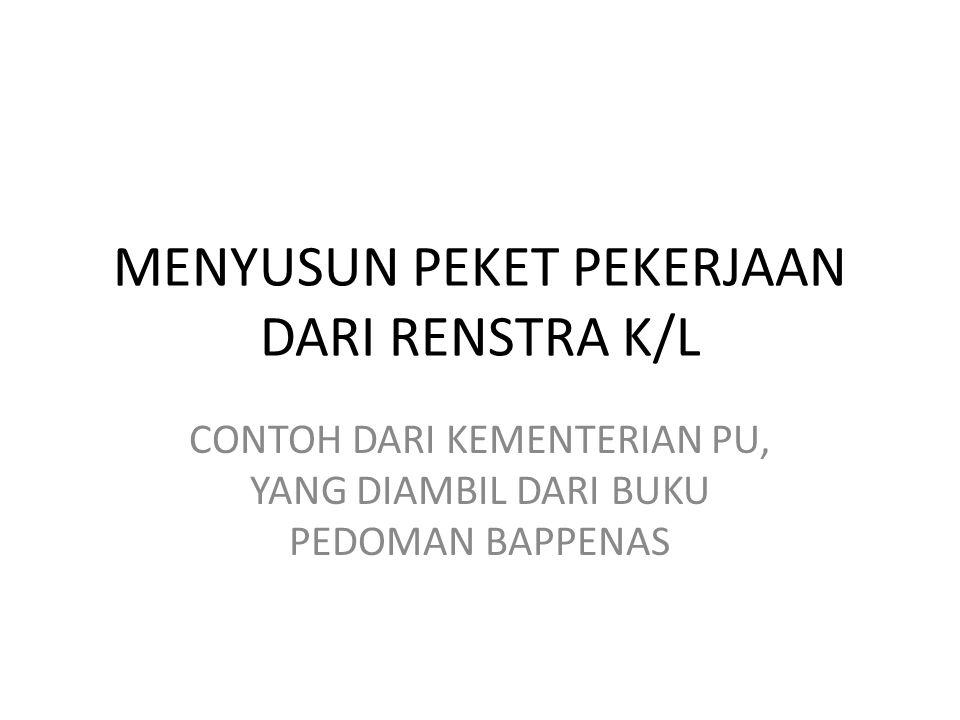 MENYUSUN PEKET PEKERJAAN DARI RENSTRA K/L