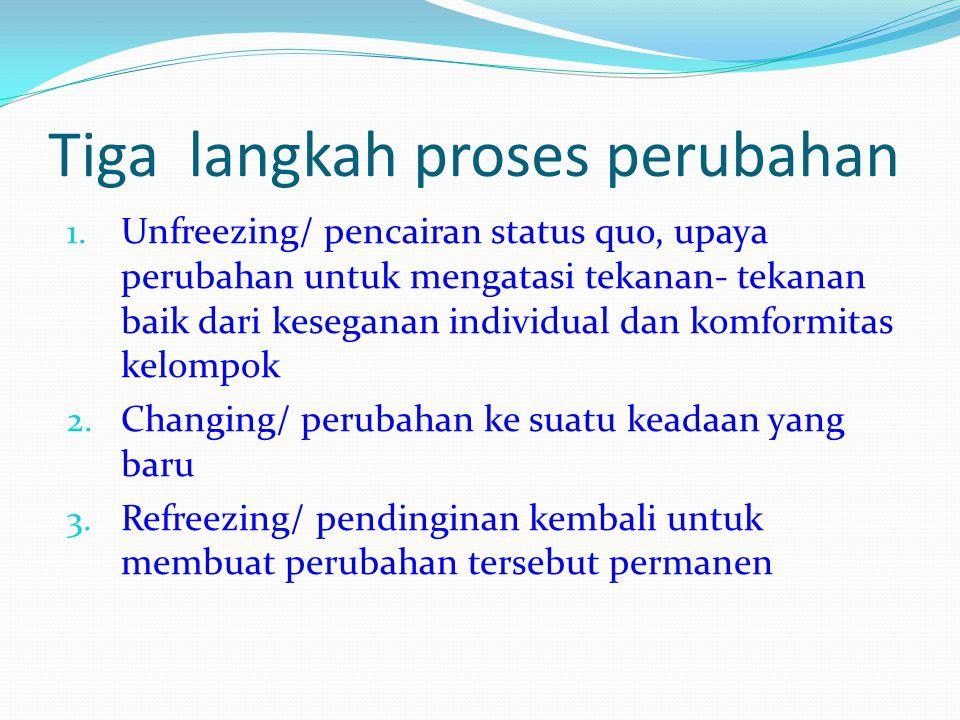 Tiga langkah proses perubahan