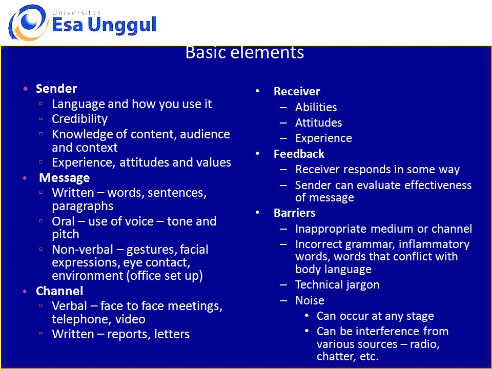 Basic elements Sender Language and how you use it Credibility