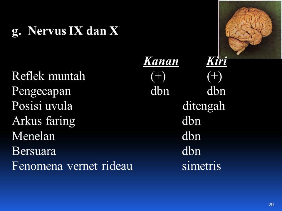 g. Nervus IX dan X Kanan Kiri. Reflek muntah (+) (+) Pengecapan dbn dbn. Posisi uvula ditengah.