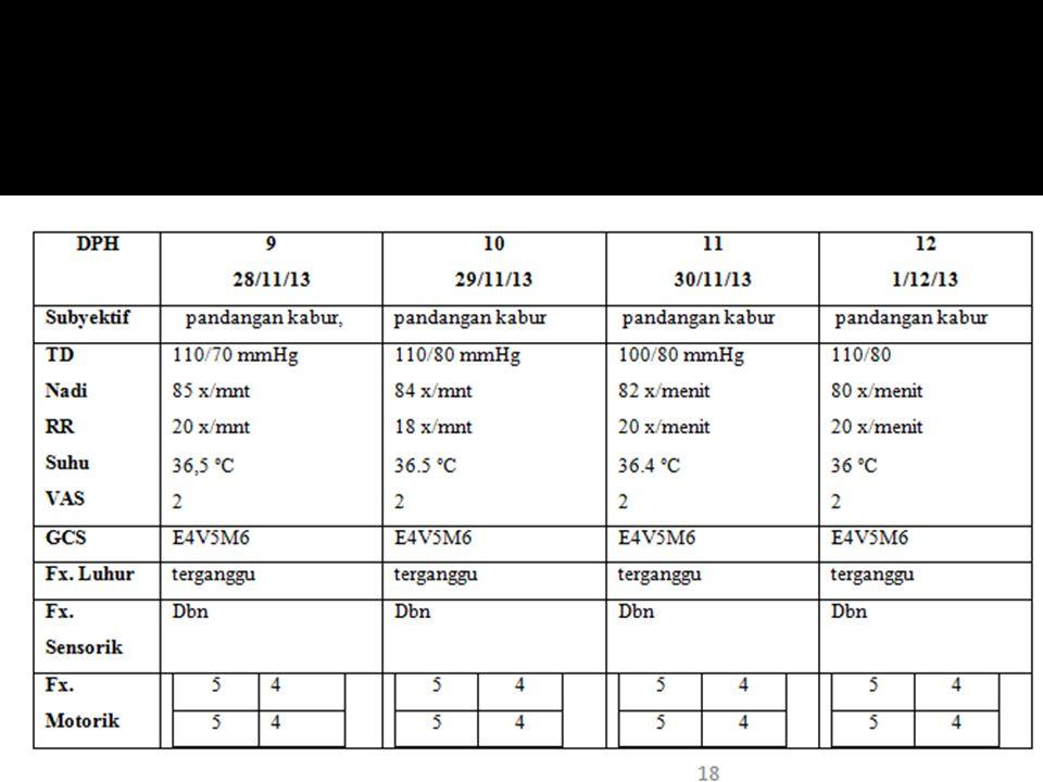 Ujian Ruangan I 12-Apr-17