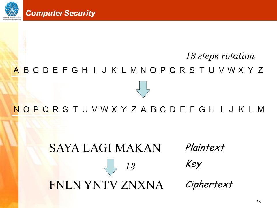 SAYA LAGI MAKAN FNLN YNTV ZNXNA 13 steps rotation Plaintext Key 13
