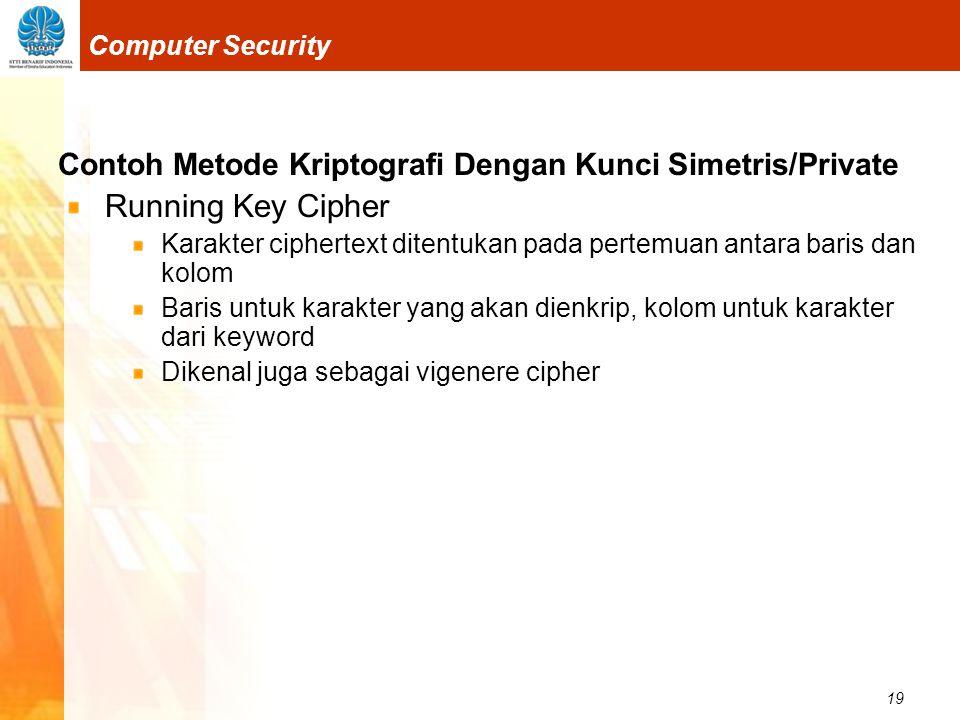 Contoh Metode Kriptografi Dengan Kunci Simetris/Private