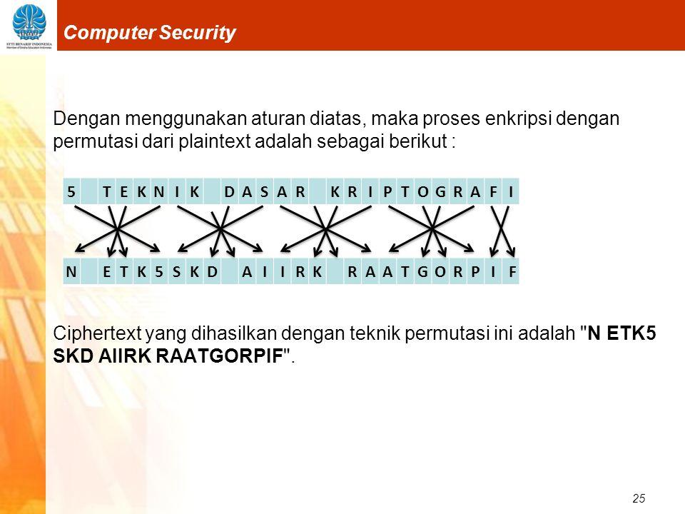Dengan menggunakan aturan diatas, maka proses enkripsi dengan permutasi dari plaintext adalah sebagai berikut :