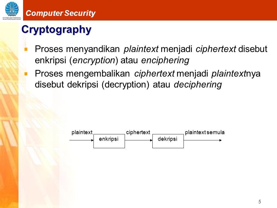Cryptography Proses menyandikan plaintext menjadi ciphertext disebut enkripsi (encryption) atau enciphering.