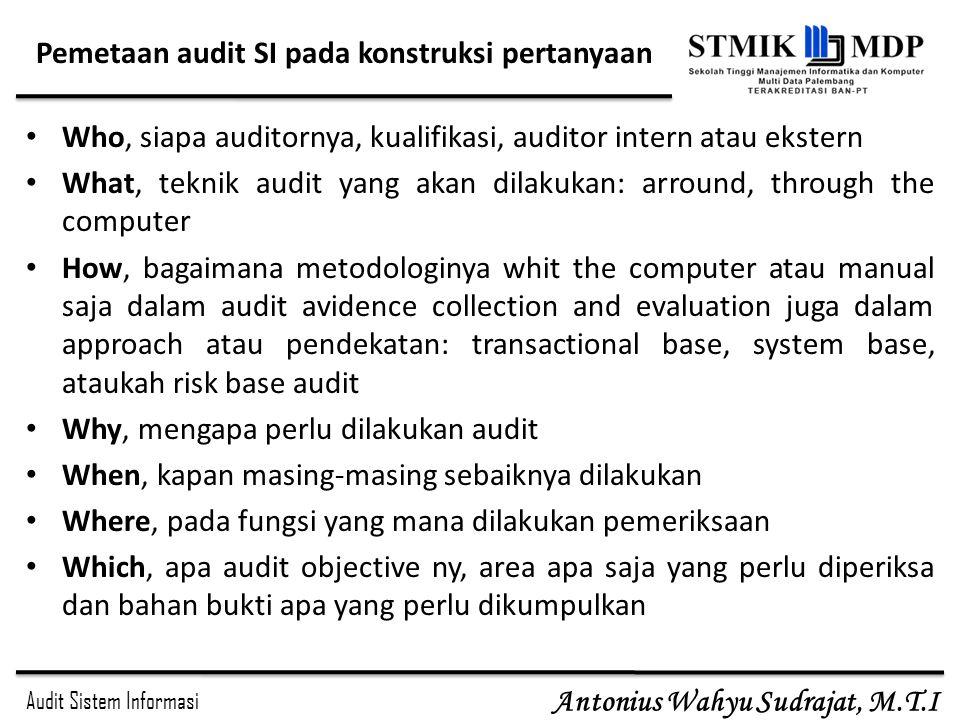 Pemetaan audit SI pada konstruksi pertanyaan