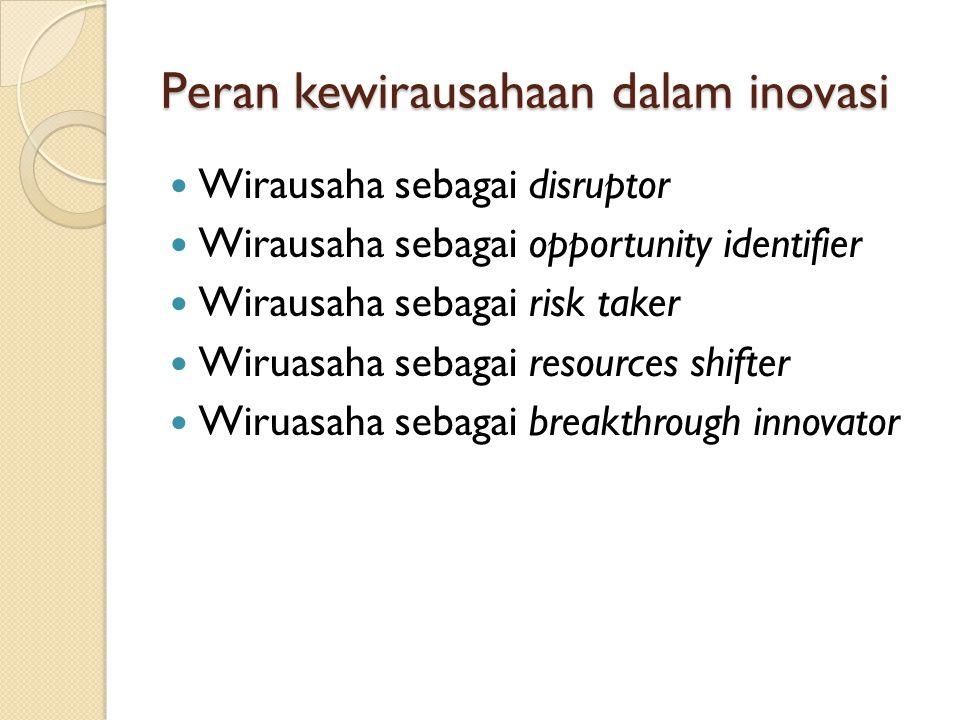 Peran kewirausahaan dalam inovasi