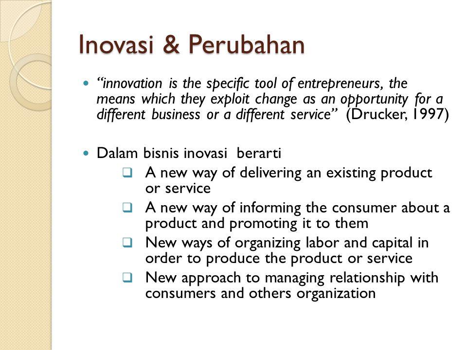 Inovasi & Perubahan