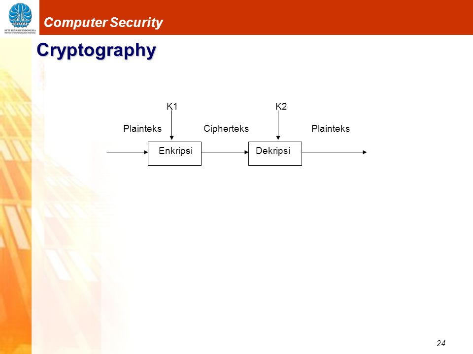 Cryptography K1 K2. Plainteks Cipherteks Plainteks.