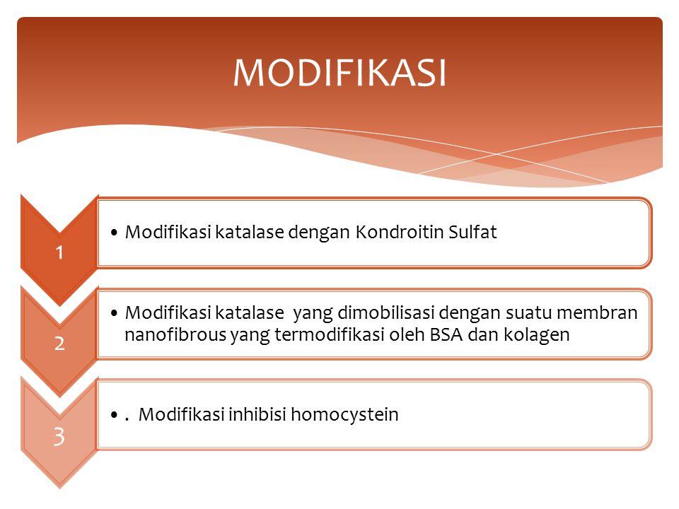 MODIFIKASI 1 Modifikasi katalase dengan Kondroitin Sulfat 2