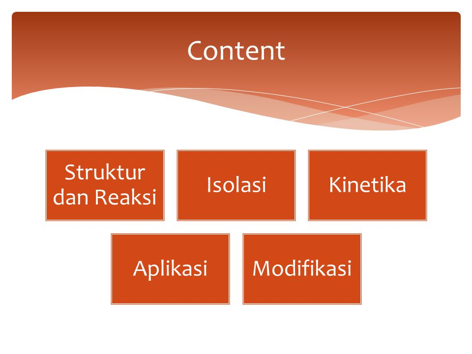 Content Struktur dan Reaksi Isolasi Kinetika Aplikasi Modifikasi