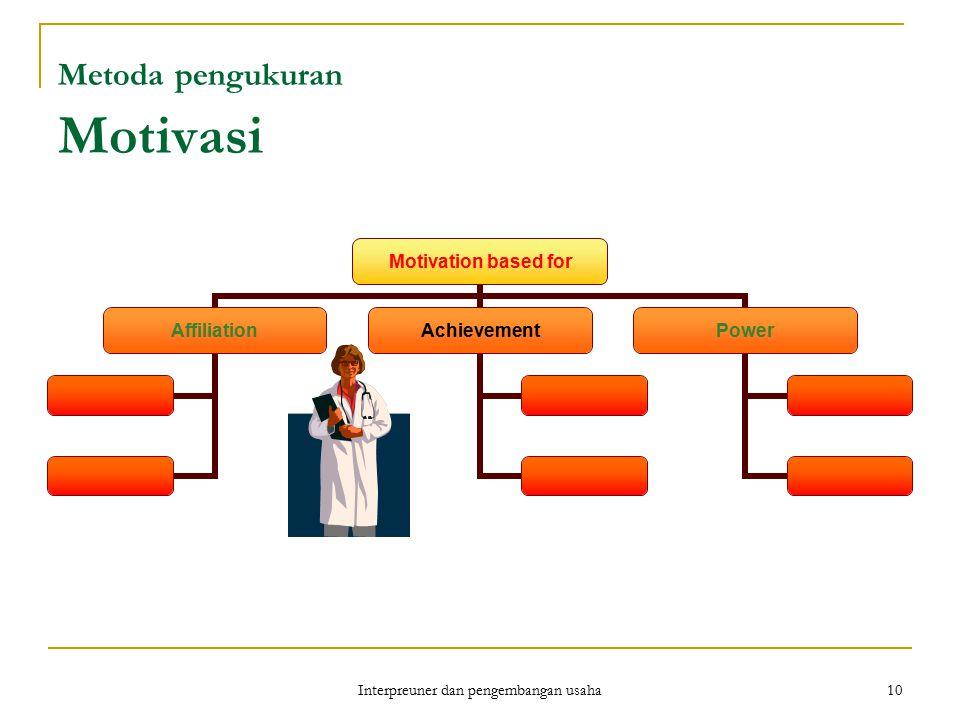 Metoda pengukuran Motivasi