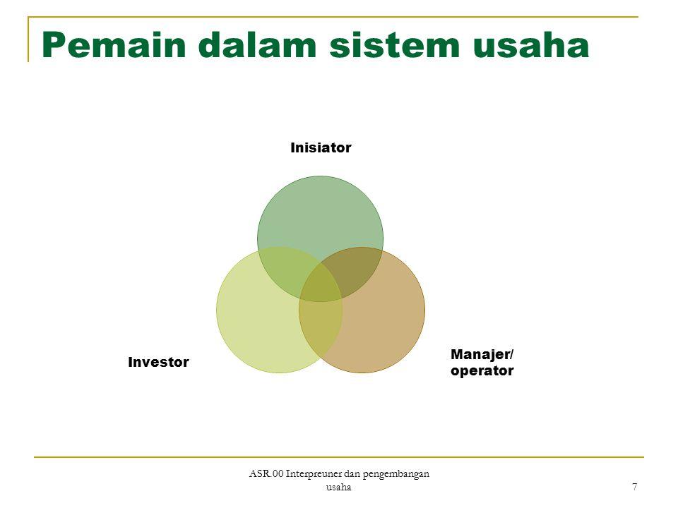 Pemain dalam sistem usaha