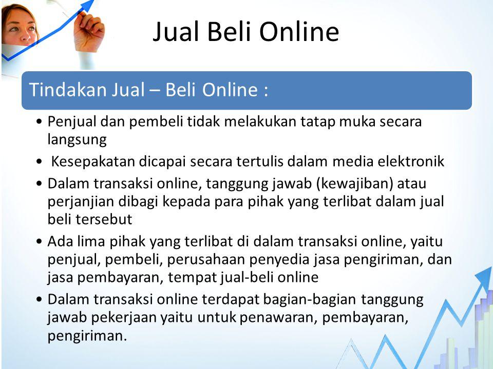 Jual Beli Online Tindakan Jual – Beli Online :